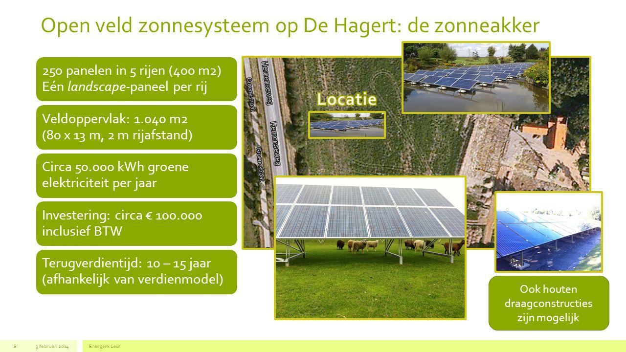 Open veld zonnesysteem op De Hagert: de zonneakker