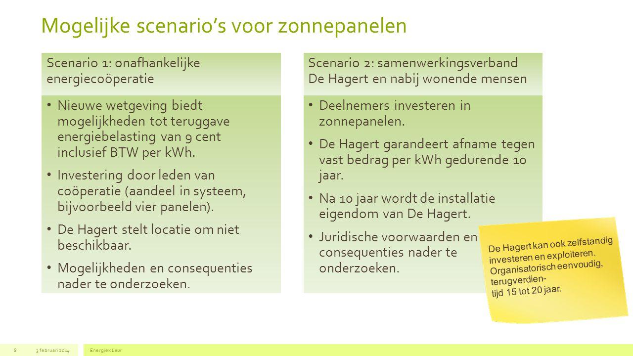 Mogelijke scenario's voor zonnepanelen