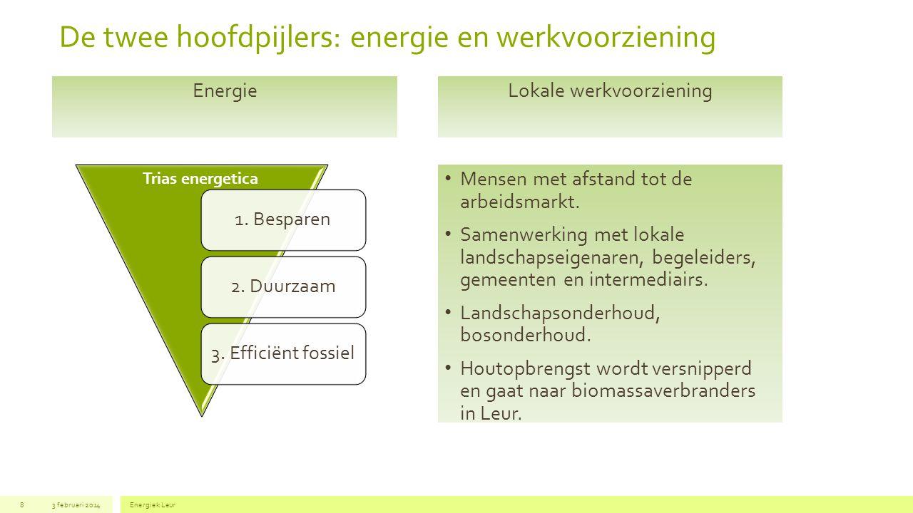 De twee hoofdpijlers: energie en werkvoorziening