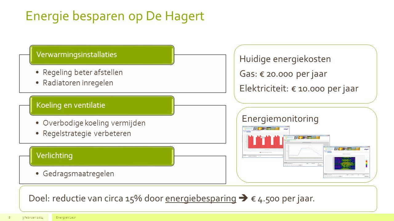 Energie besparen op De Hagert