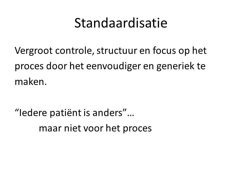Standaardisatie Vergroot controle, structuur en focus op het