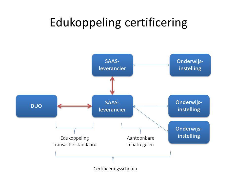 Edukoppeling certificering