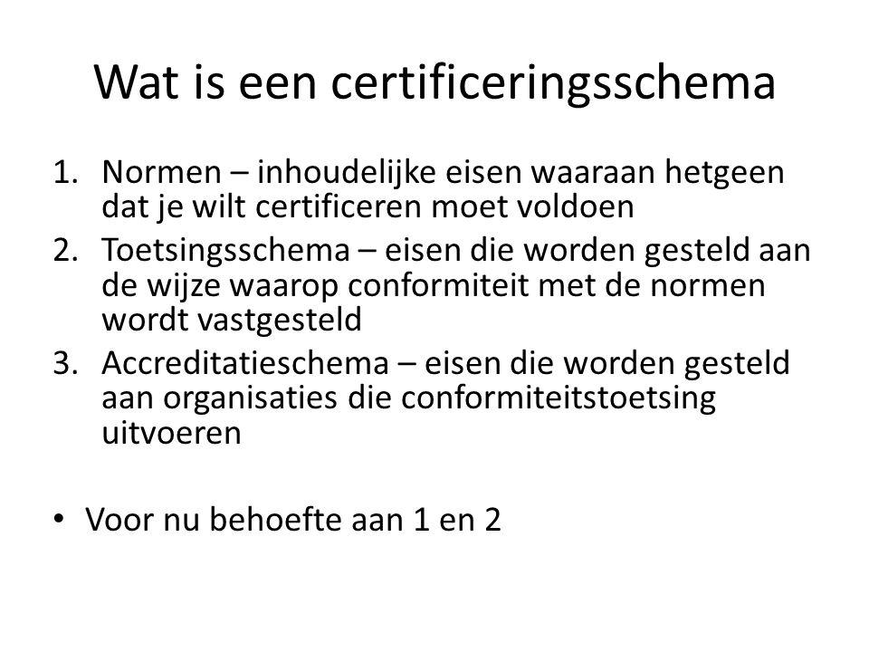 Wat is een certificeringsschema