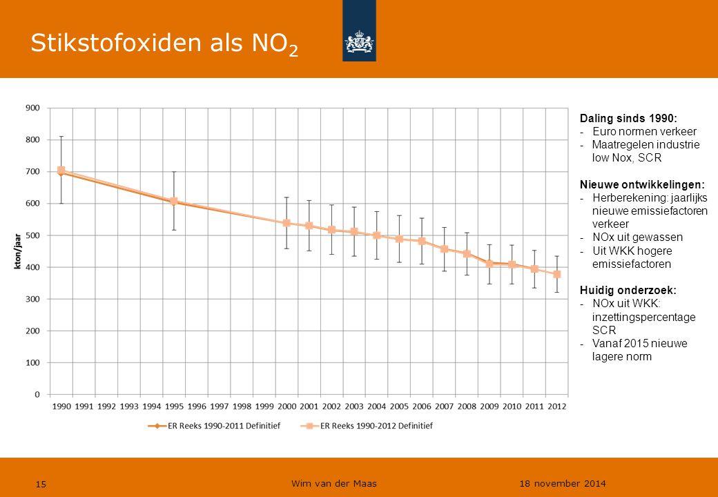 Stikstofoxiden als NO2 Daling sinds 1990: Euro normen verkeer