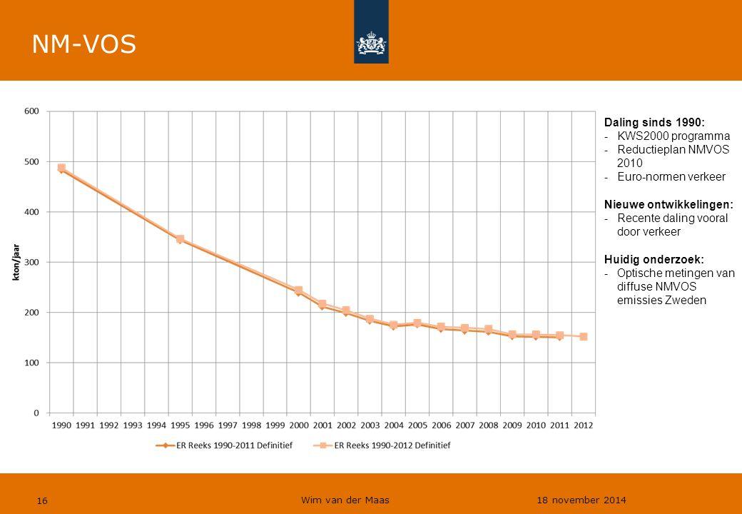 NM-VOS Daling sinds 1990: KWS2000 programma Reductieplan NMVOS 2010