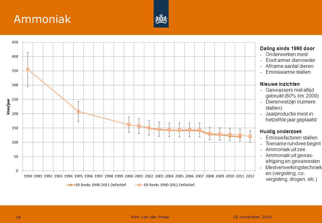 Ammoniak Daling sinds 1990 door Onderwerken mest
