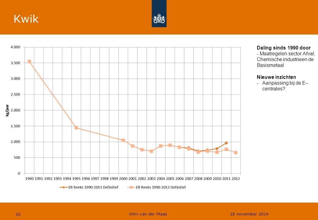 Kwik Daling sinds 1990 door. - Maatregelen sector Afval, Chemische industrieen de Basismetaal. Nieuwe inzichten.