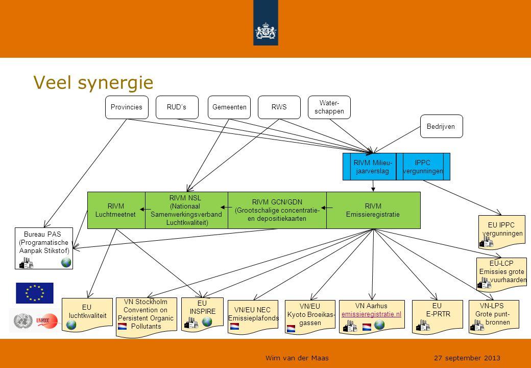 Veel synergie Provincies RUD's Gemeenten RWS Water- schappen Bedrijven
