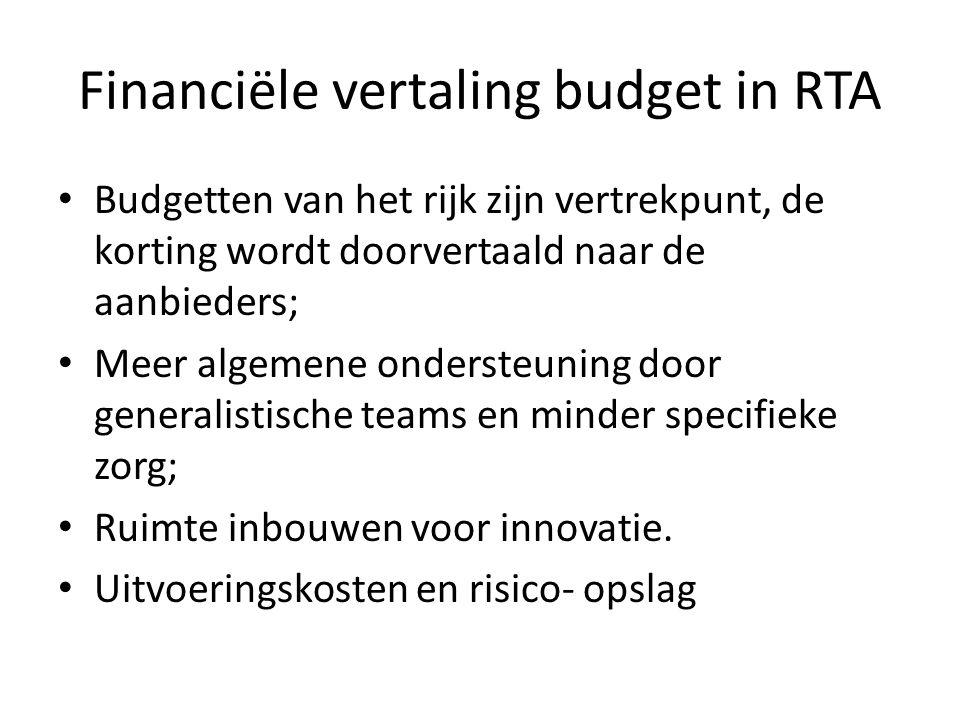 Financiële vertaling budget in RTA