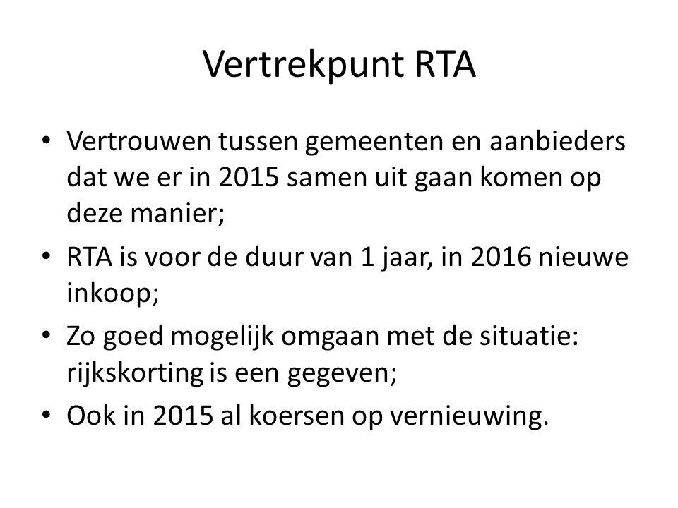 Vertrekpunt RTA Vertrouwen tussen gemeenten en aanbieders dat we er in 2015 samen uit gaan komen op deze manier;