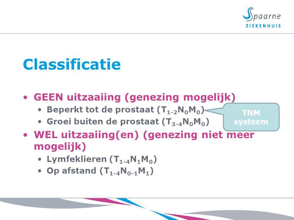 Classificatie GEEN uitzaaiing (genezing mogelijk)