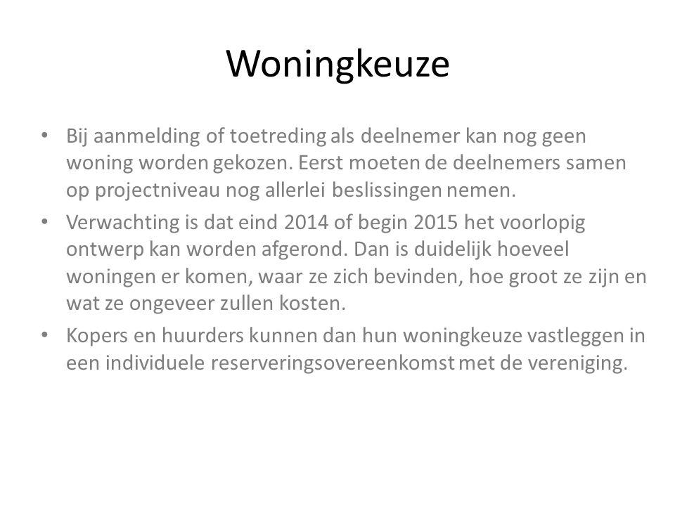 Woningkeuze
