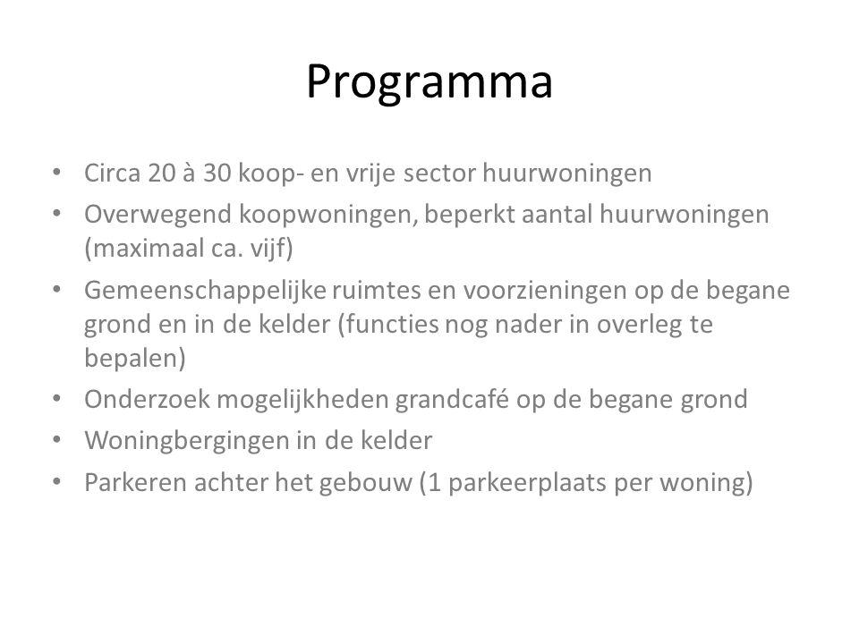 Programma Circa 20 à 30 koop- en vrije sector huurwoningen