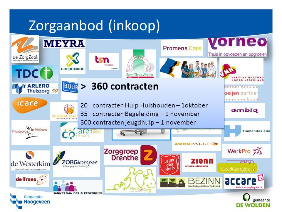 Zorgaanbod (inkoop) > 360 contracten
