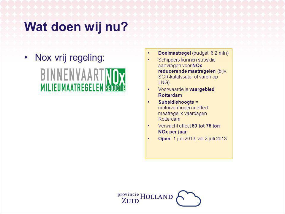 Wat doen wij nu Nox vrij regeling: Doelmaatregel (budget: 6,2 mln)
