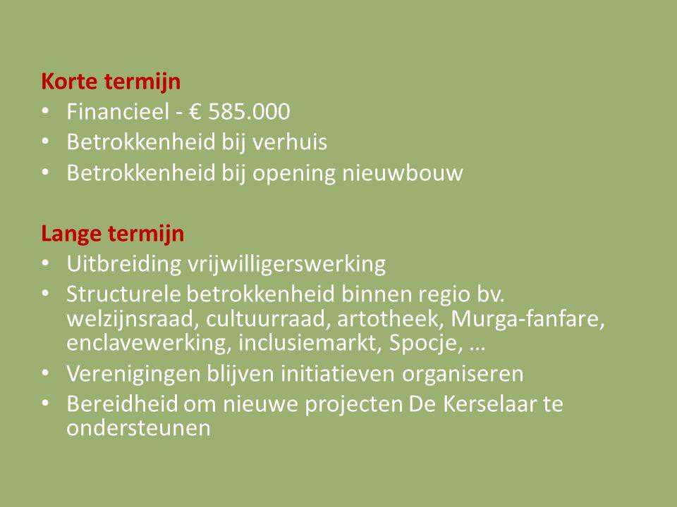 Korte termijn Financieel - € 585.000. Betrokkenheid bij verhuis. Betrokkenheid bij opening nieuwbouw.