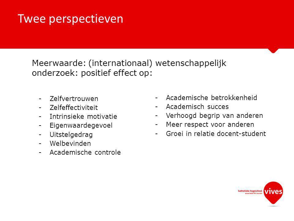 Twee perspectieven Meerwaarde: (internationaal) wetenschappelijk onderzoek: positief effect op: Zelfvertrouwen.