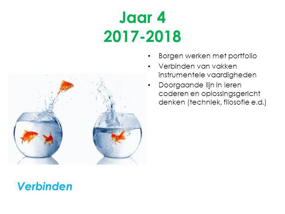 Jaar 4 2017-2018 Verbinden Borgen werken met portfolio