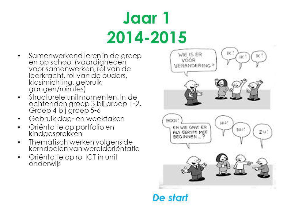 Jaar 1 2014-2015