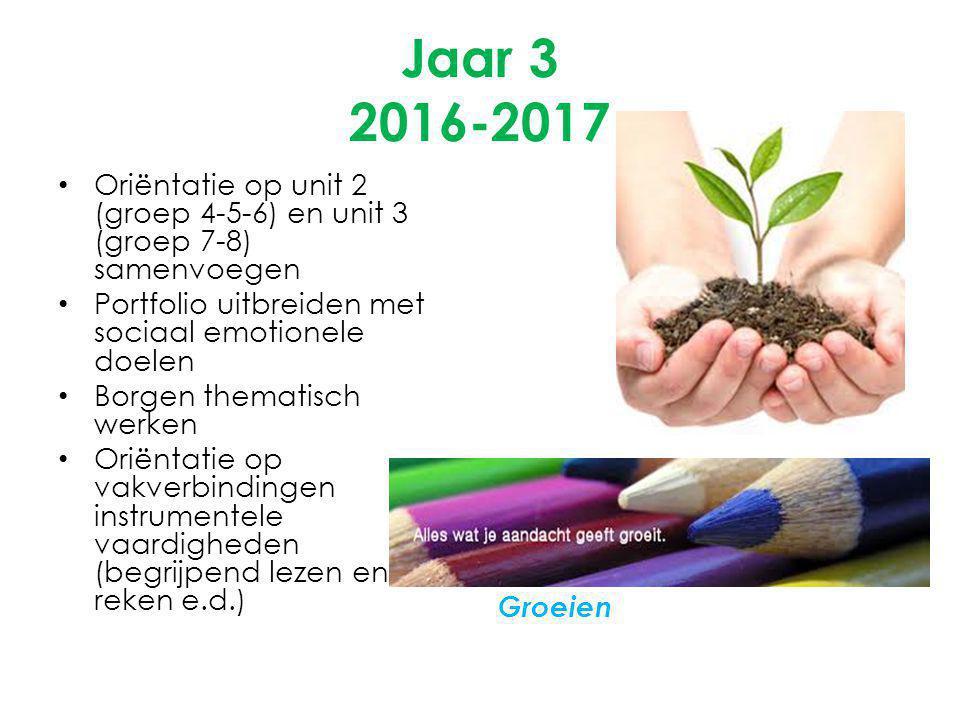 Jaar 3 2016-2017 Oriëntatie op unit 2 (groep 4-5-6) en unit 3 (groep 7-8) samenvoegen. Portfolio uitbreiden met sociaal emotionele doelen.
