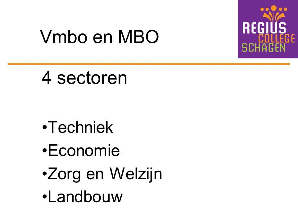 MBO: op tijd aanmelden = vóór 1 mei 2015 (beter: vóór 1 maart)