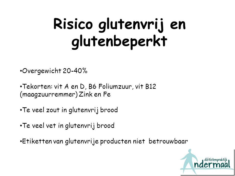Risico glutenvrij en glutenbeperkt