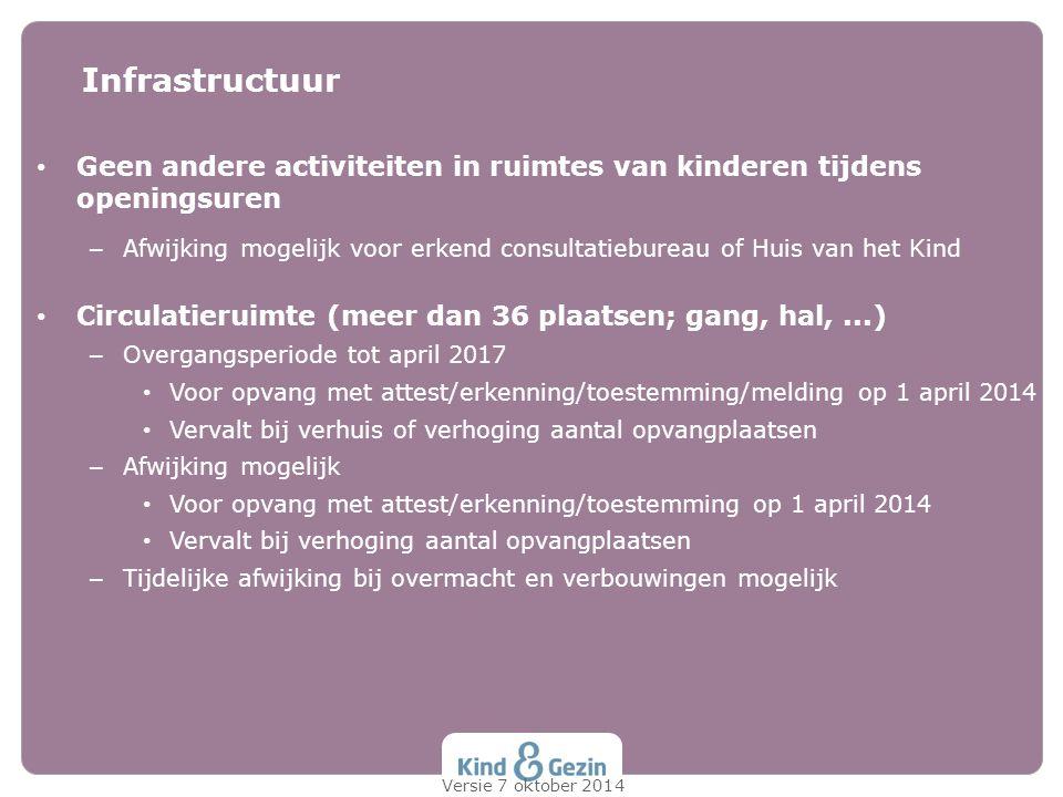 Infrastructuur Geen andere activiteiten in ruimtes van kinderen tijdens openingsuren.