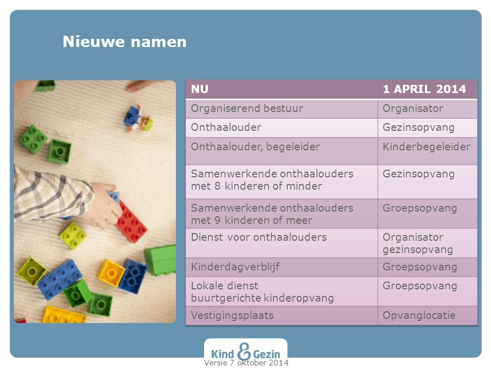 Nieuwe namen NU 1 APRIL 2014 Organiserend bestuur Organisator