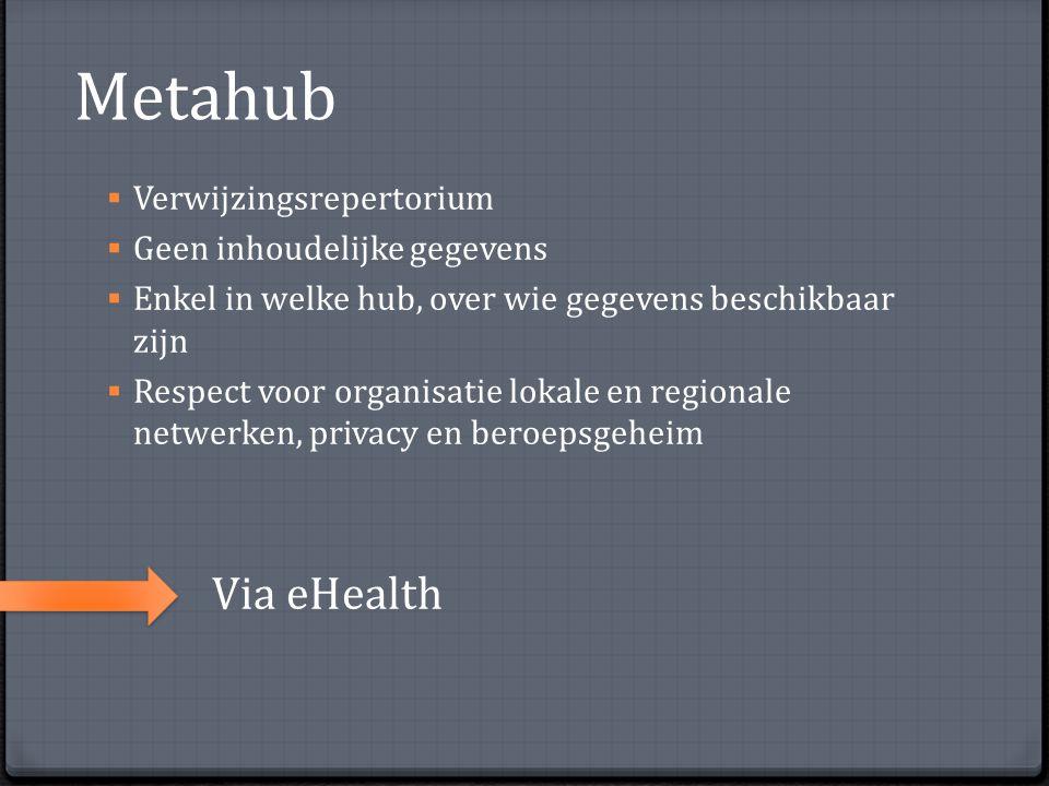 Metahub Via eHealth Verwijzingsrepertorium Geen inhoudelijke gegevens