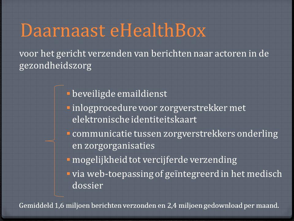 Daarnaast eHealthBox voor het gericht verzenden van berichten naar actoren in de gezondheidszorg. beveiligde emaildienst.