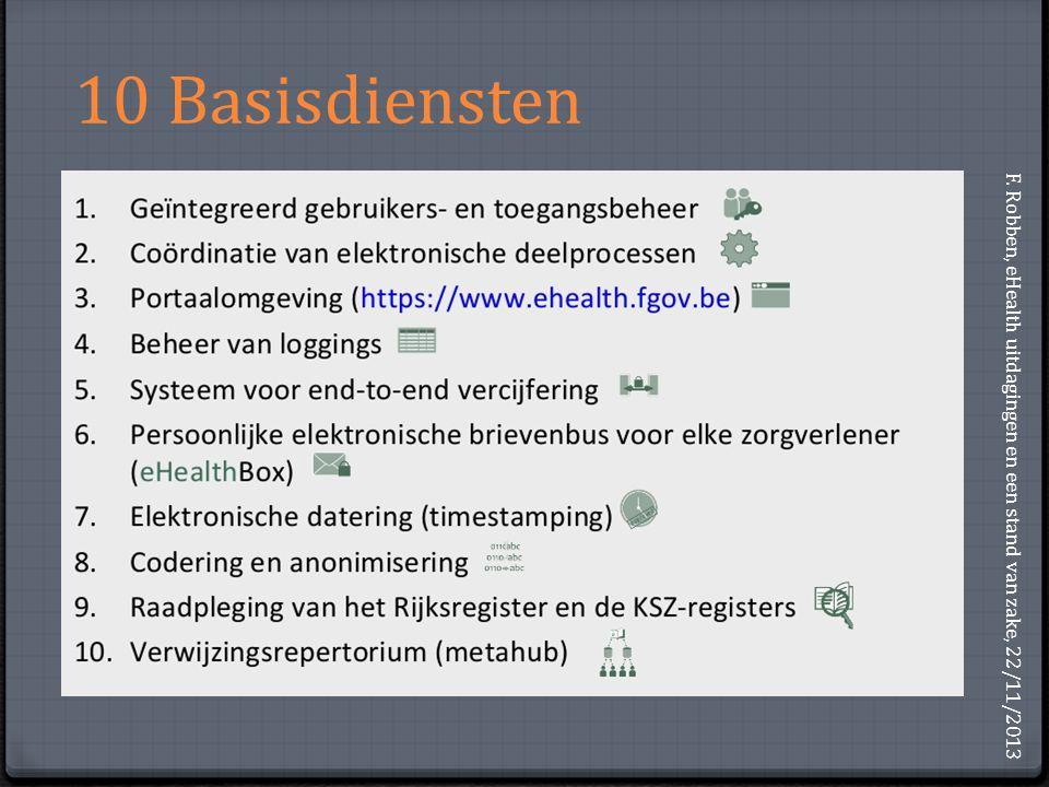 10 Basisdiensten F. Robben, eHealth uitdagingen en een stand van zake, 22/11/2013