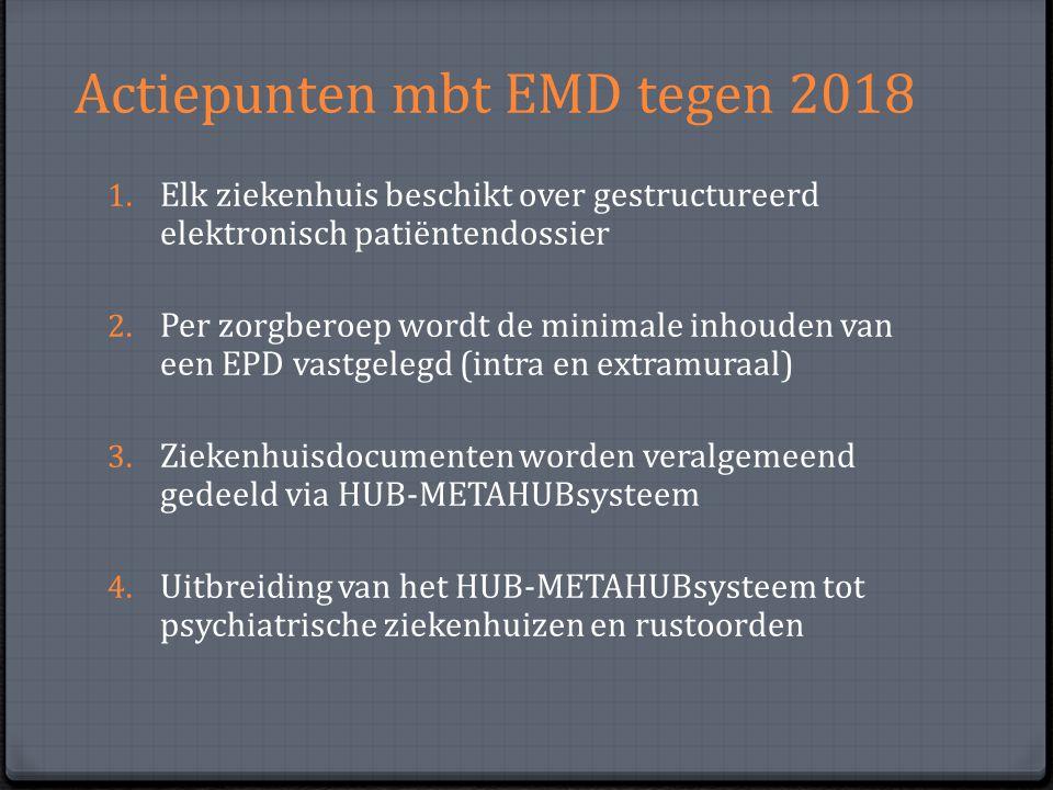 Actiepunten mbt EMD tegen 2018