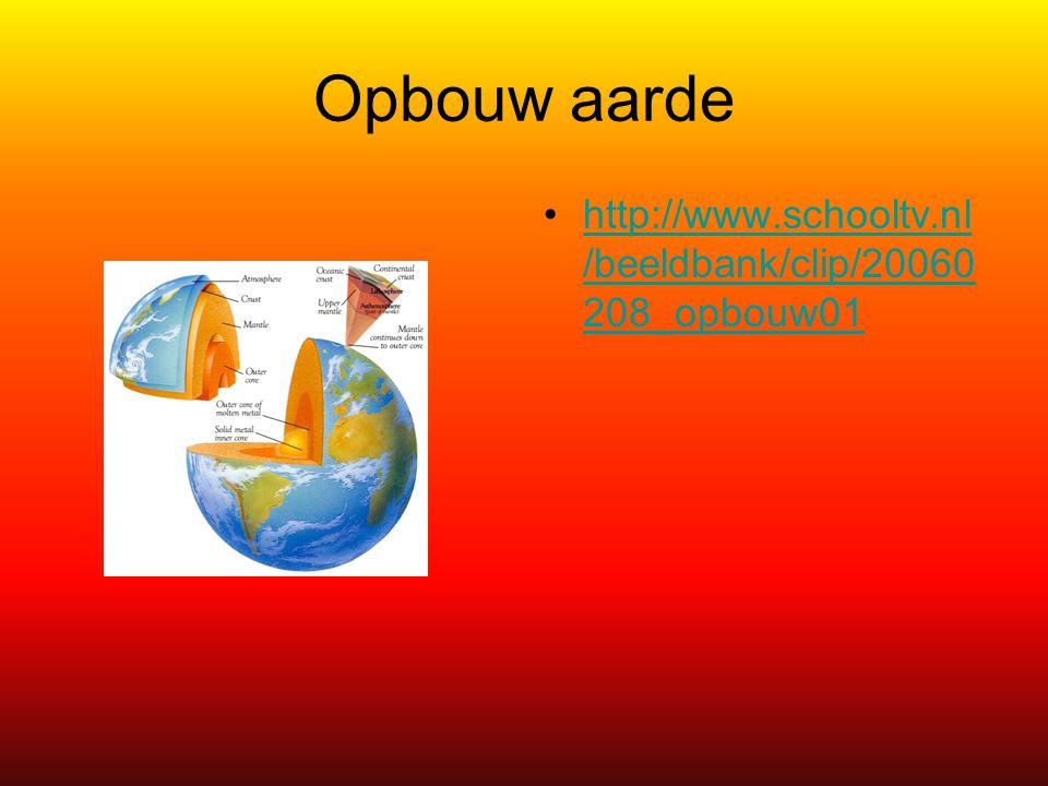 Opbouw aarde http://www.schooltv.nl/beeldbank/clip/20060208_opbouw01