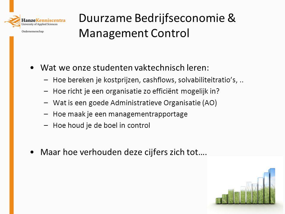 Duurzame Bedrijfseconomie & Management Control