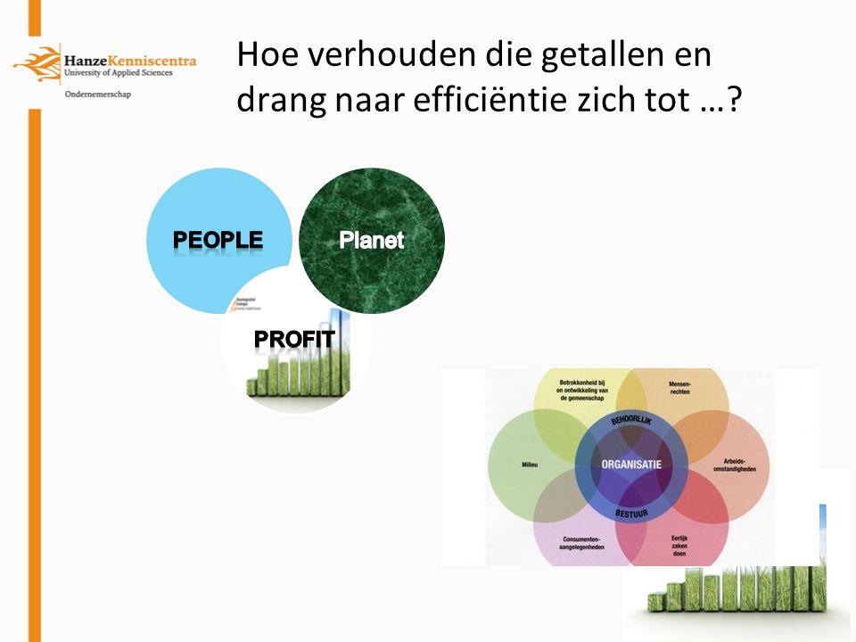 Hoe verhouden die getallen en drang naar efficiëntie zich tot …