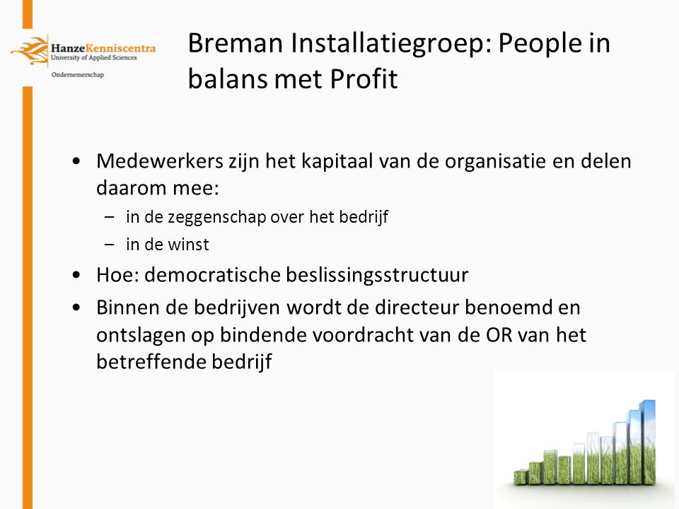 Breman Installatiegroep: People in balans met Profit