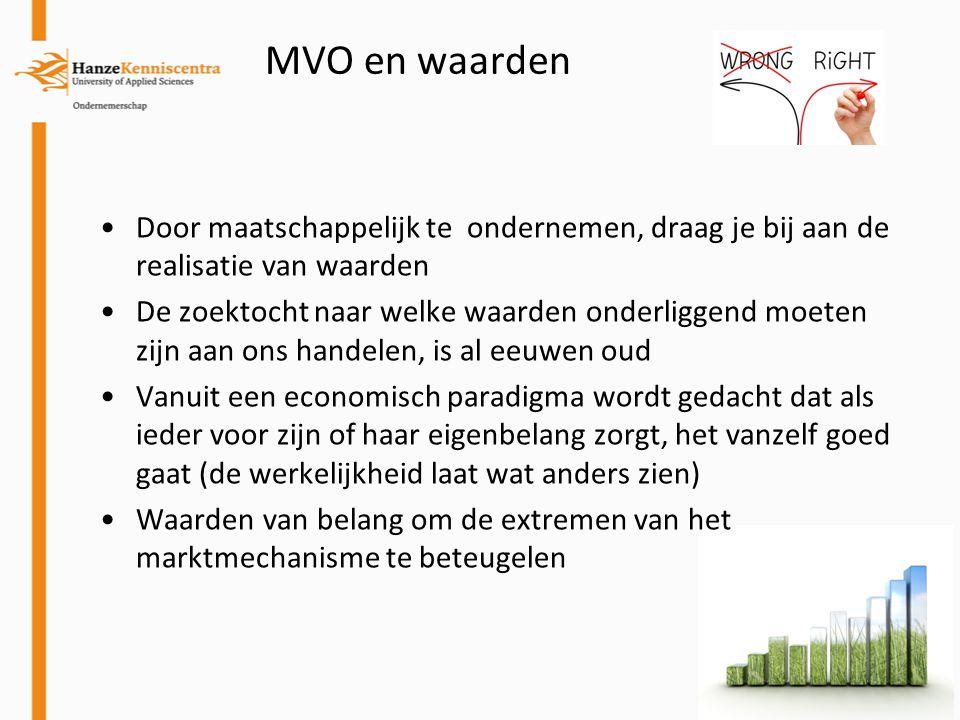 MVO en waarden Door maatschappelijk te ondernemen, draag je bij aan de realisatie van waarden.