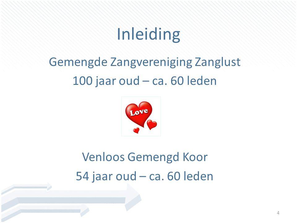 Inleiding Gemengde Zangvereniging Zanglust 100 jaar oud – ca.