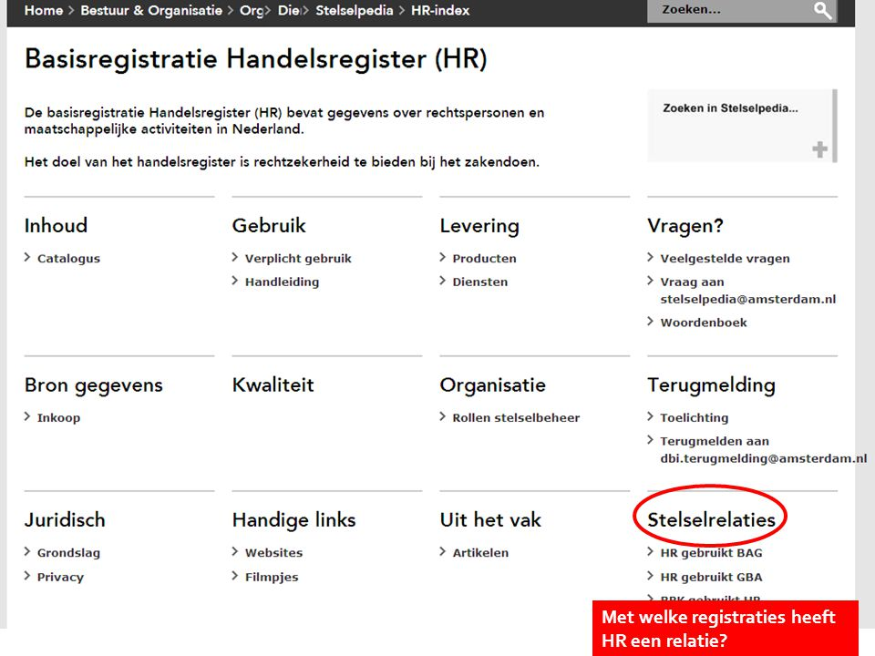 Kies onderwerp Met welke registraties heeft HR een relatie