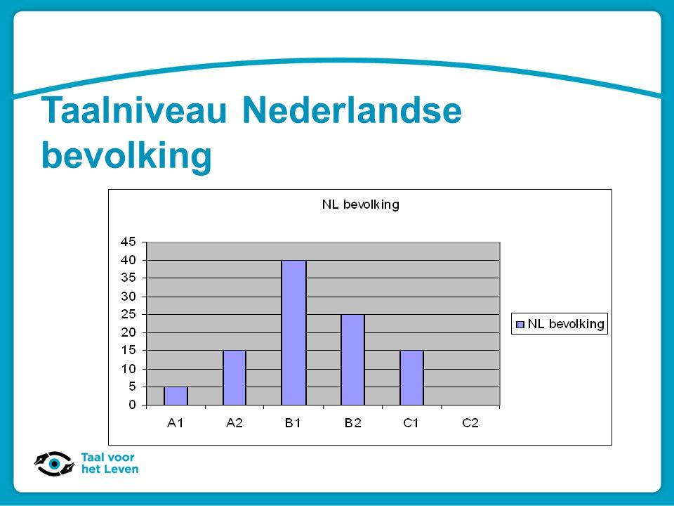 Taalniveau Nederlandse bevolking