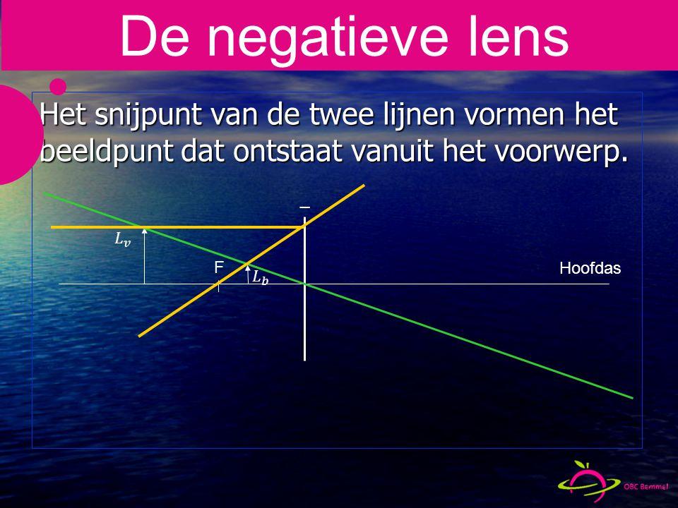 De negatieve lens Het snijpunt van de twee lijnen vormen het beeldpunt dat ontstaat vanuit het voorwerp.