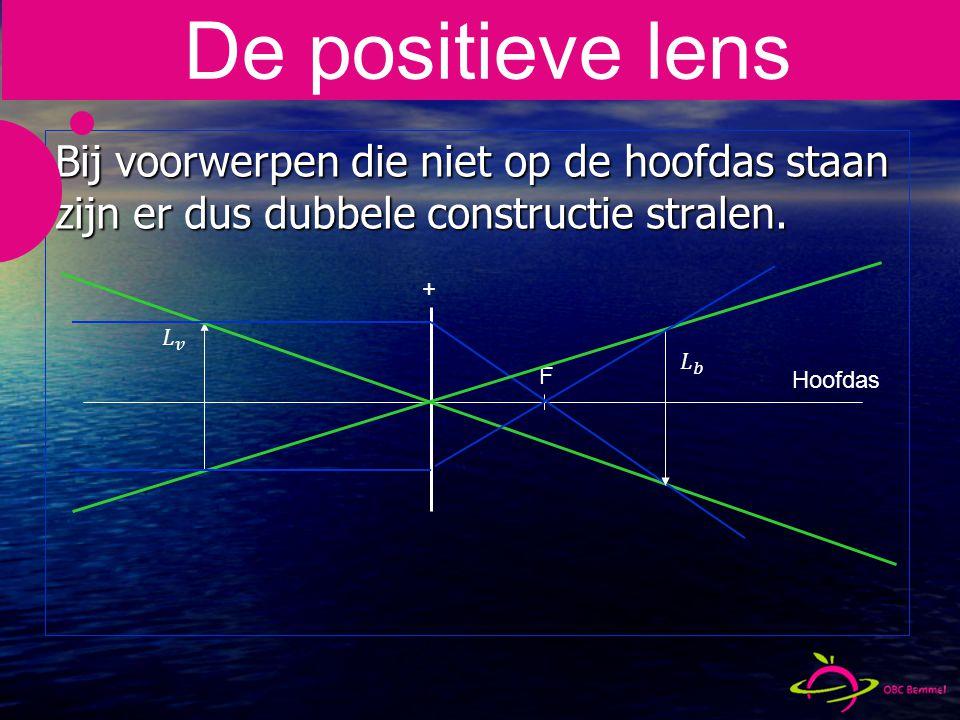 De positieve lens Bij voorwerpen die niet op de hoofdas staan zijn er dus dubbele constructie stralen.