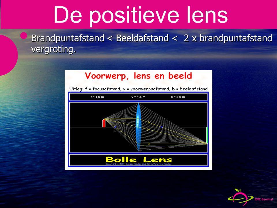 De positieve lens Brandpuntafstand < Beeldafstand < 2 x brandpuntafstand vergroting.