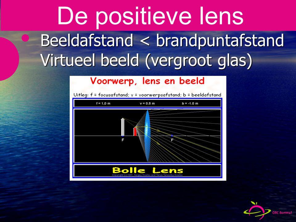 Beeldafstand < brandpuntafstand Virtueel beeld (vergroot glas)