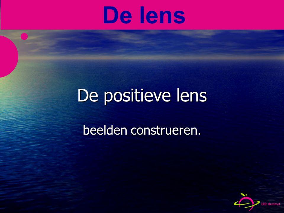De lens De positieve lens beelden construeren.