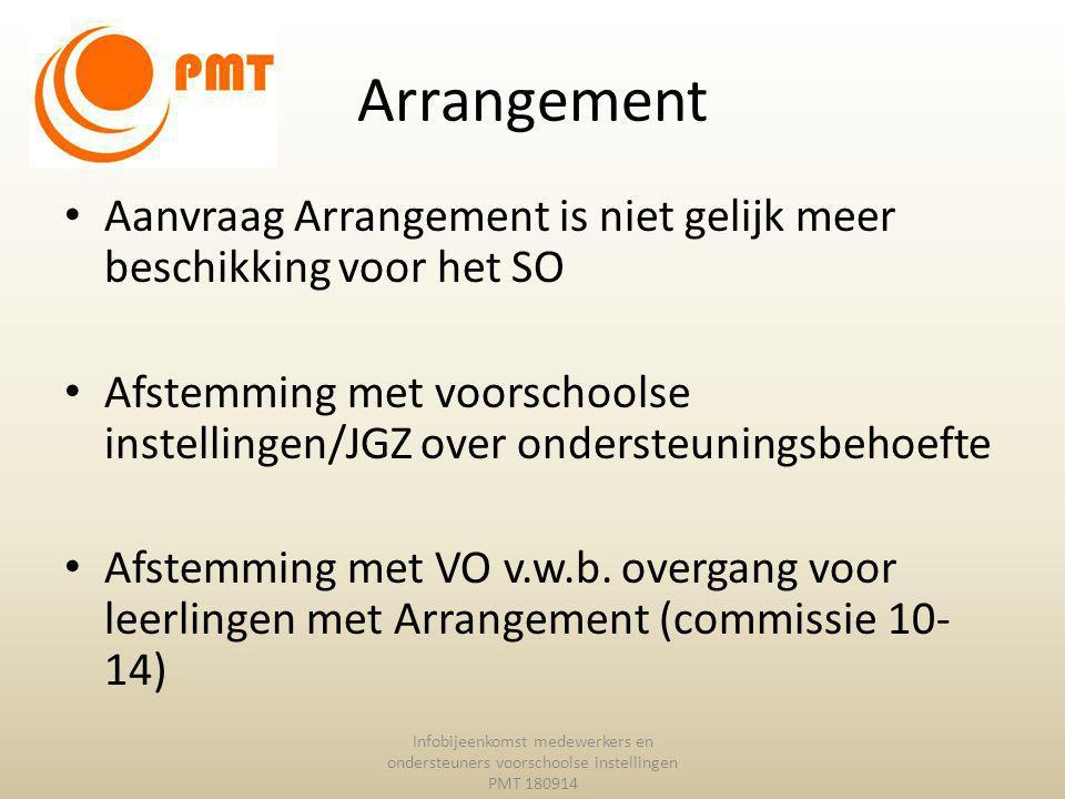 Arrangement Aanvraag Arrangement is niet gelijk meer beschikking voor het SO.