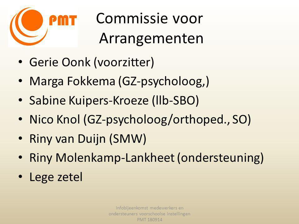 Commissie voor Arrangementen