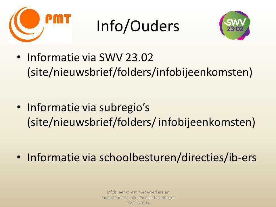 Info/Ouders Informatie via SWV 23.02 (site/nieuwsbrief/folders/infobijeenkomsten)