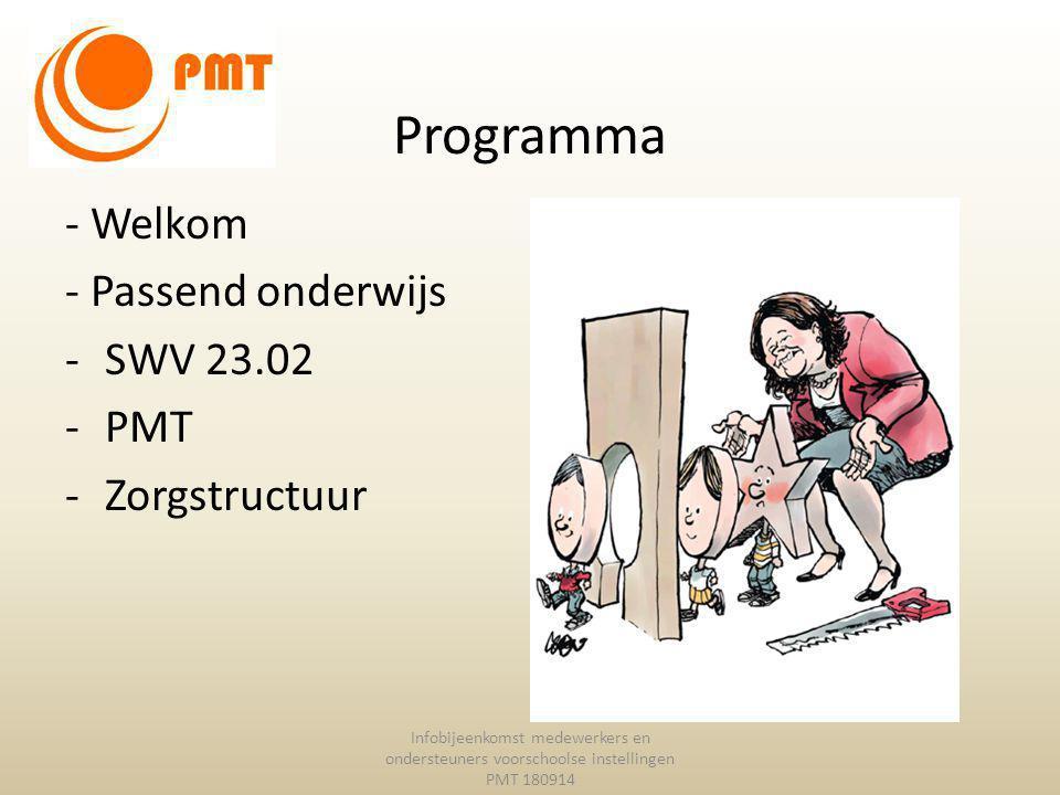 Programma - Welkom - Passend onderwijs SWV 23.02 PMT Zorgstructuur