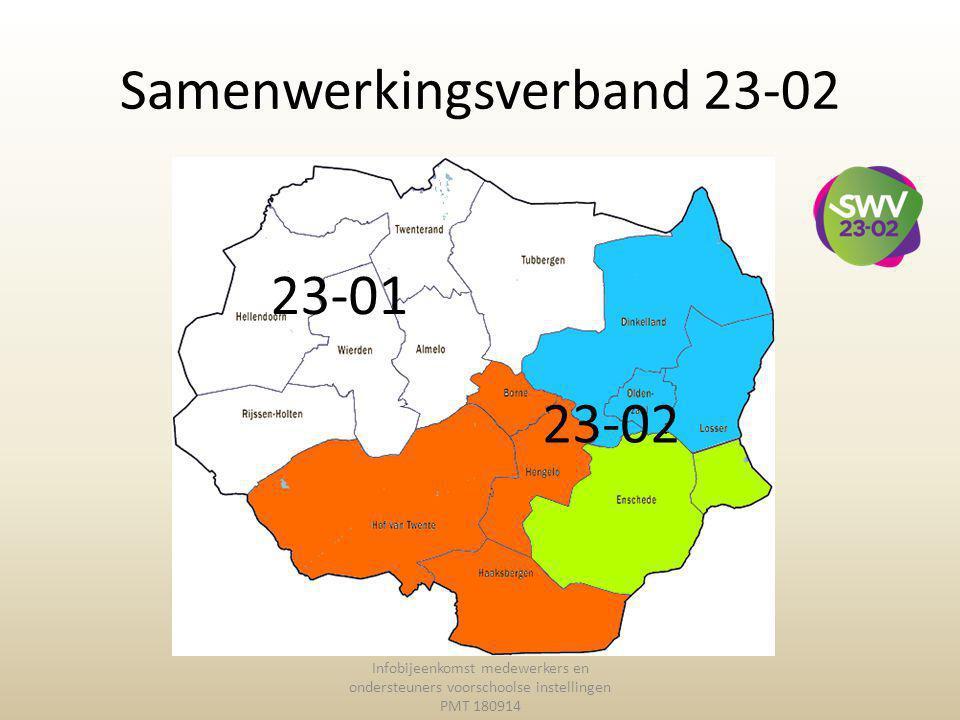 Samenwerkingsverband 23-02